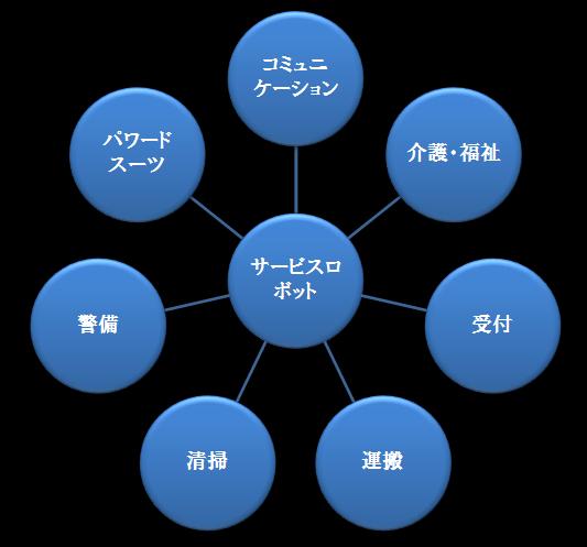 161201_ロボデックス_001.png