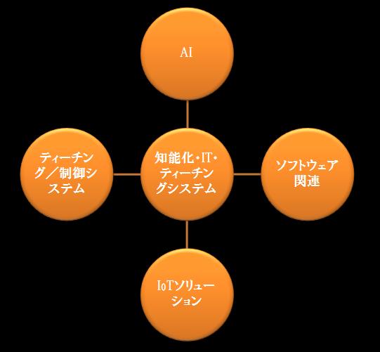 161201_ロボデックス_006.png